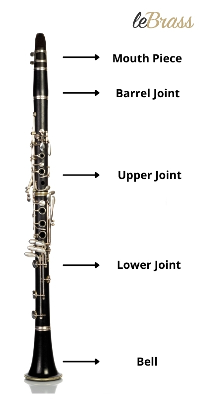 Clarinet lettering made easy